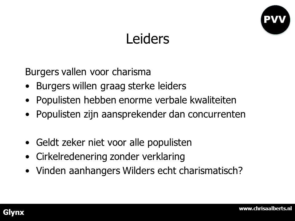 Leiders Burgers vallen voor charisma •Burgers willen graag sterke leiders •Populisten hebben enorme verbale kwaliteiten •Populisten zijn aansprekender