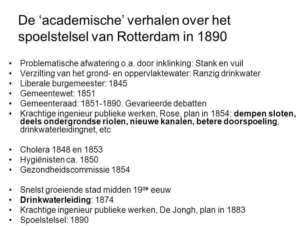 De 'academische' verhalen over het spoelstelsel van Rotterdam in 1890 •Problematische afwatering o.a. door inklinking: Stank en vuil •Verzilting van h