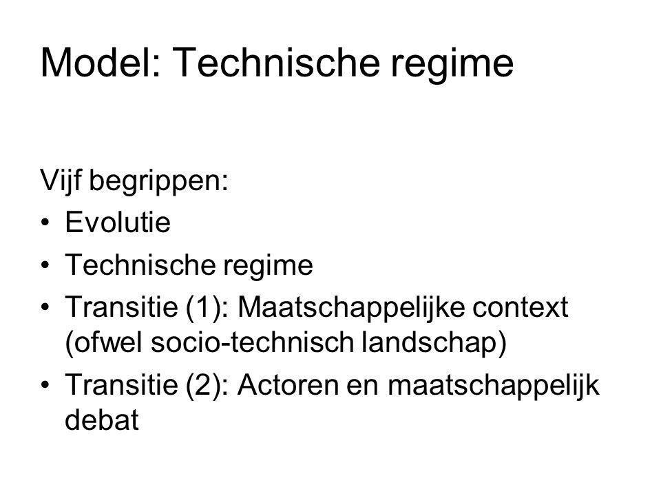 Model: Technische regime Vijf begrippen: •Evolutie •Technische regime •Transitie (1): Maatschappelijke context (ofwel socio-technisch landschap) •Tran