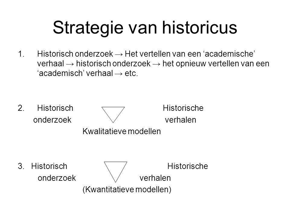 Strategie van historicus 1.Historisch onderzoek → Het vertellen van een 'academische' verhaal → historisch onderzoek → het opnieuw vertellen van een '