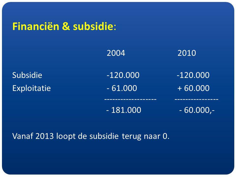 Financiën & subsidie: 20042010 Subsidie-120.000 -120.000 Exploitatie - 61.000 + 60.000 ------------------- ---------------- - 181.000 - 60.000,- Vanaf 2013 loopt de subsidie terug naar 0.