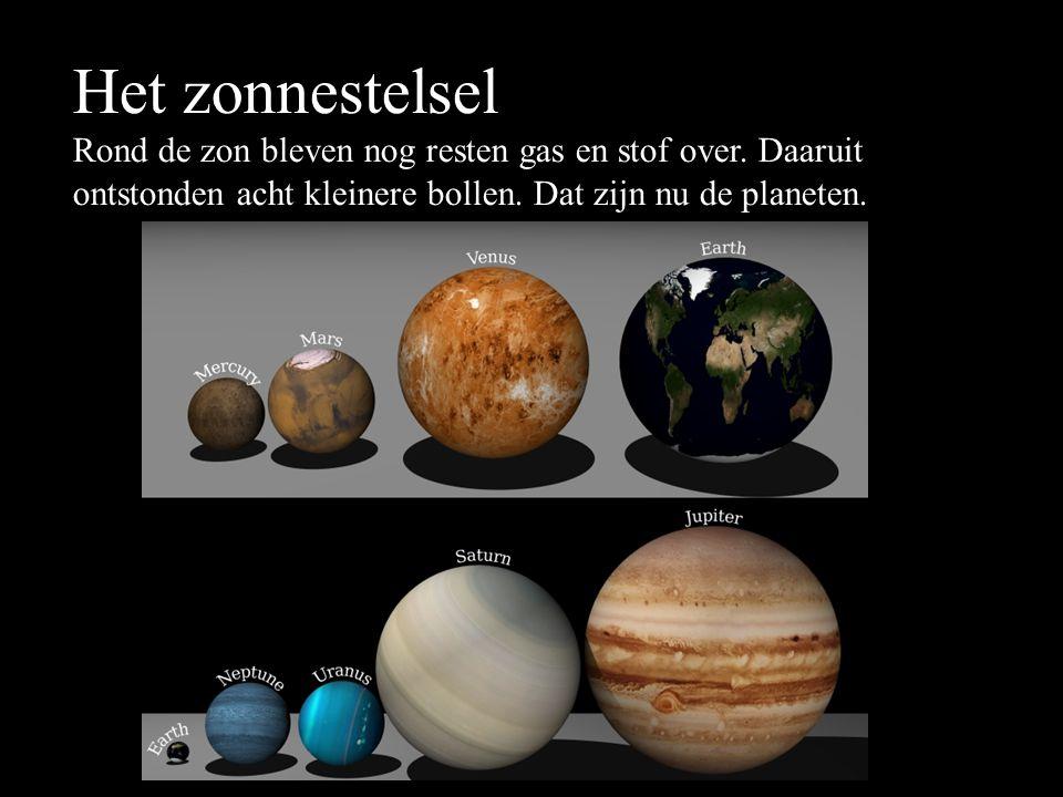 Het zonnestelsel Rond de zon bleven nog resten gas en stof over. Daaruit ontstonden acht kleinere bollen. Dat zijn nu de planeten.
