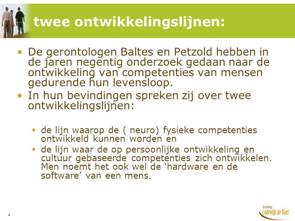 4 •De gerontologen Baltes en Petzold hebben in de jaren negentig onderzoek gedaan naar de ontwikkeling van competenties van mensen gedurende hun levensloop.