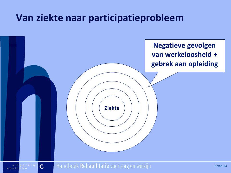[Hier titel van boek] [Hier plaatje invoegen] 6 van 24 Van ziekte naar participatieprobleem Ziekte Negatieve gevolgen van werkeloosheid + gebrek aan opleiding