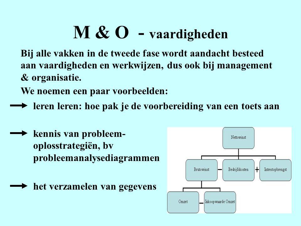 M & O - vaardigheden Bij alle vakken in de tweede fase wordt aandacht besteed aan vaardigheden en werkwijzen, dus ook bij management & organisatie.