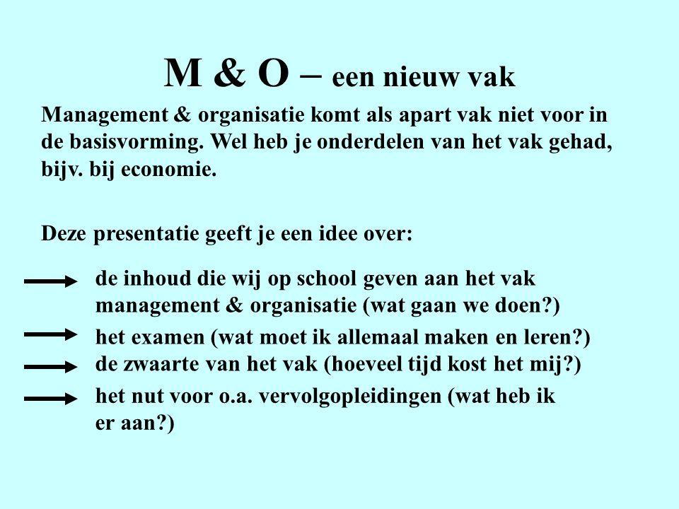 M & O – een nieuw vak Management & organisatie komt als apart vak niet voor in de basisvorming.