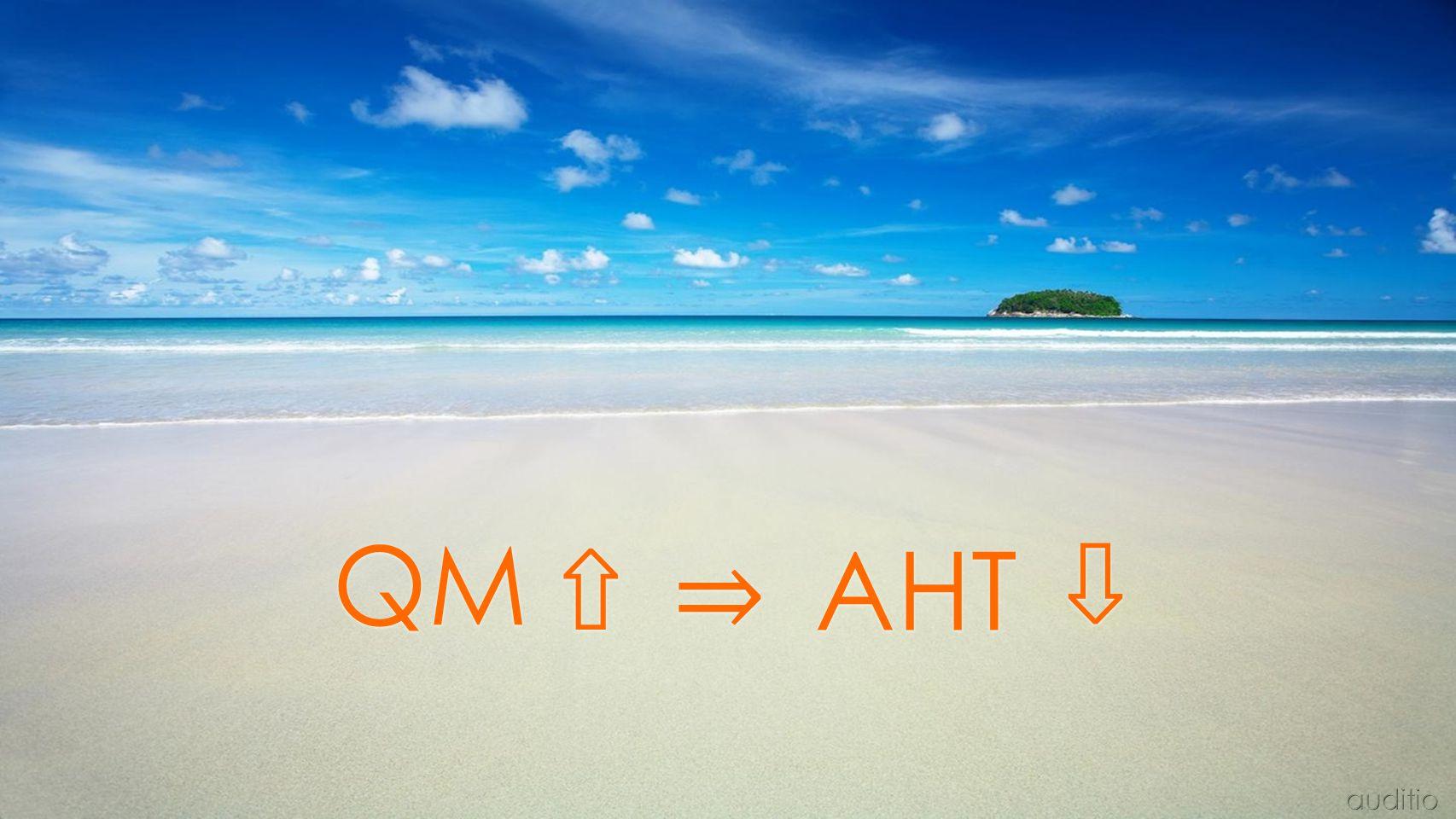 QM ⇧ AHT ⇒ ⇒ ⇧ ⇧
