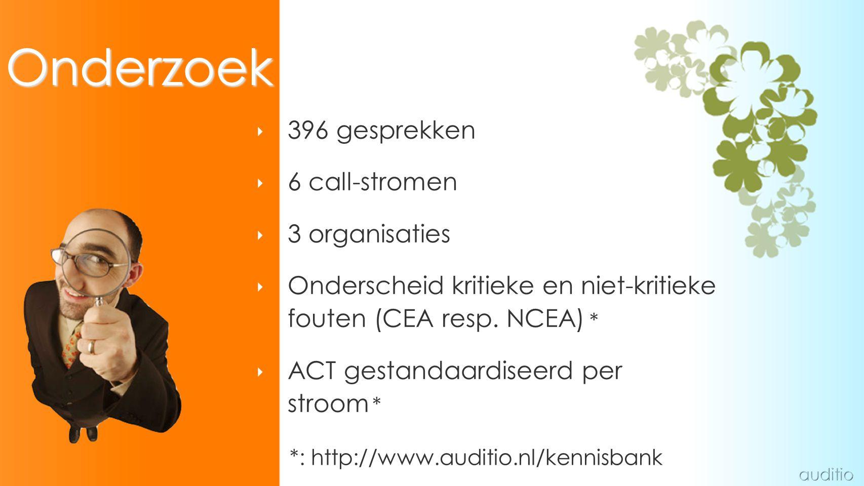 Onderzoek ‣ 396 gesprekken ‣ 6 call-stromen ‣ 3 organisaties ‣ Onderscheid kritieke en niet-kritieke fouten (CEA resp. NCEA) ‣ ACT gestandaardiseerd p