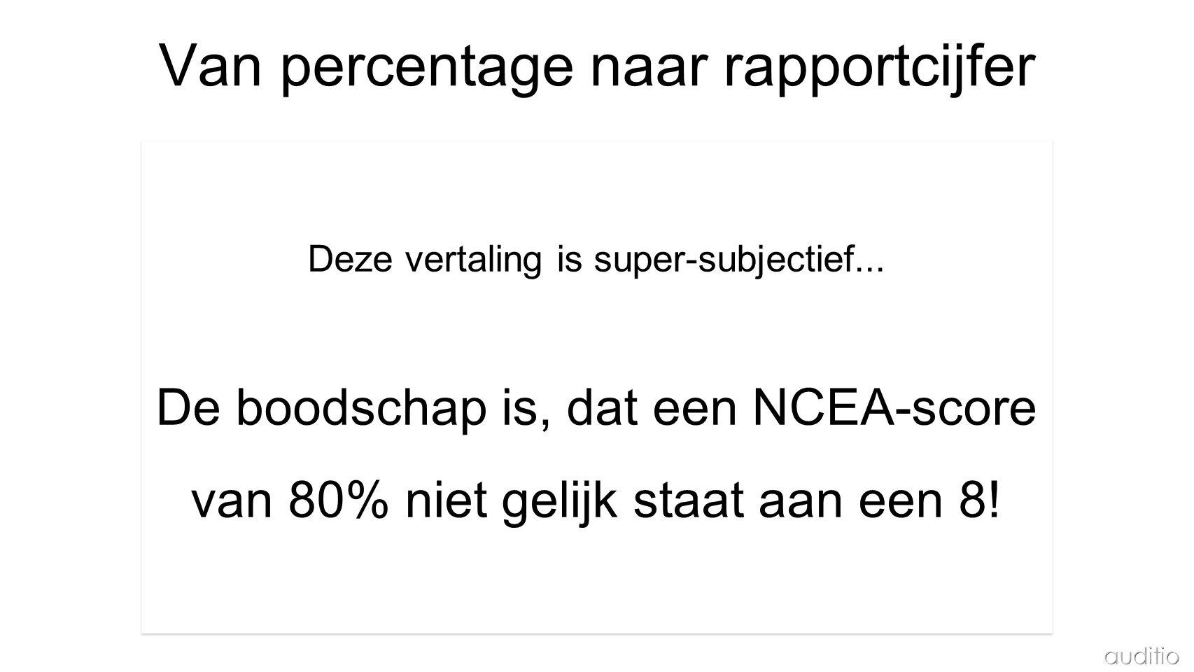 Van percentage naar rapportcijfer beoordeling ⇒ Deze vertaling is super-subjectief... De boodschap is, dat een NCEA-score van 80% niet gelijk staat aa