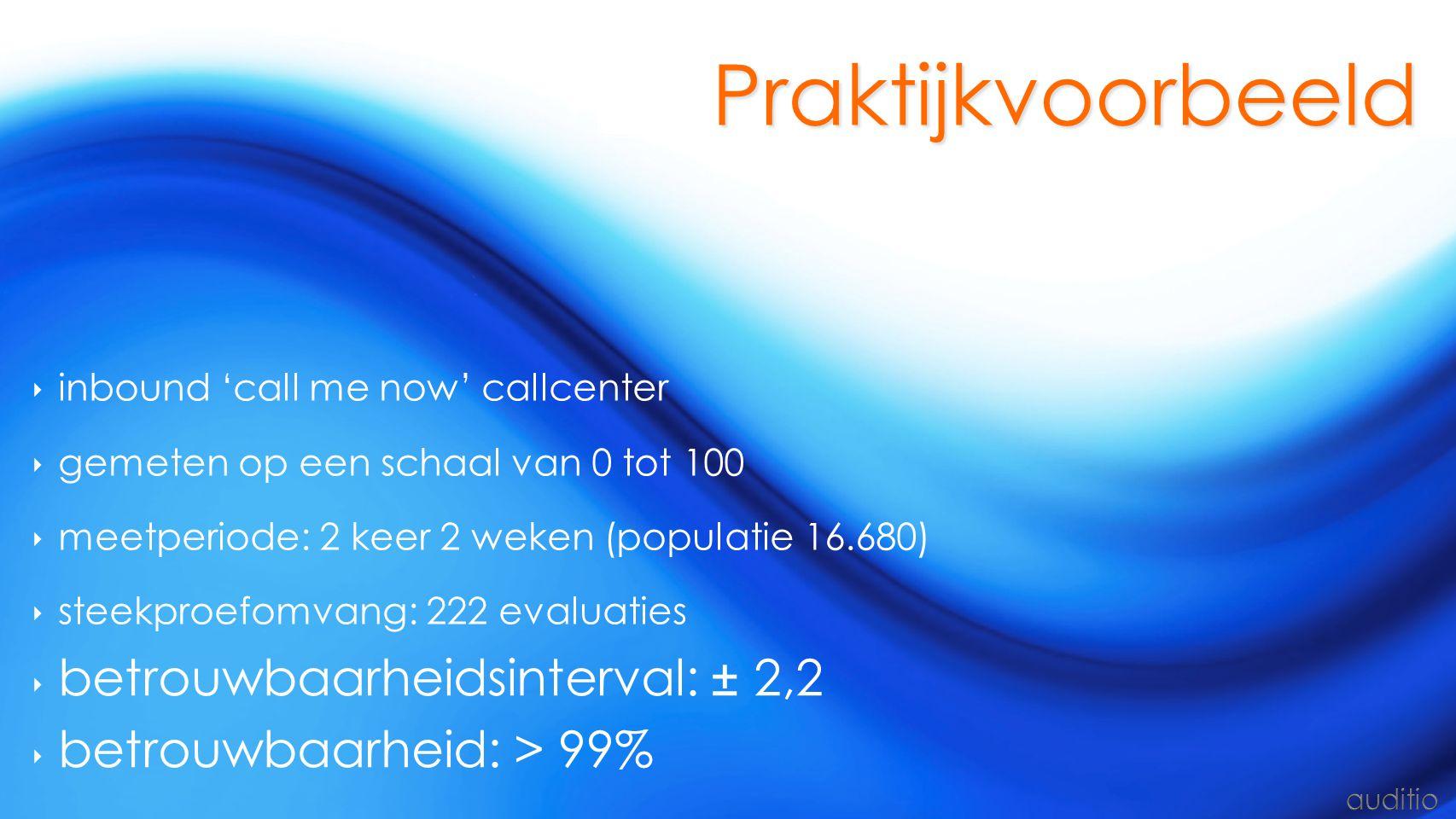 Praktijkvoorbeeld ‣ inbound 'call me now' callcenter ‣ gemeten op een schaal van 0 tot 100 ‣ meetperiode: 2 keer 2 weken (populatie 16.680) ‣ steekpro