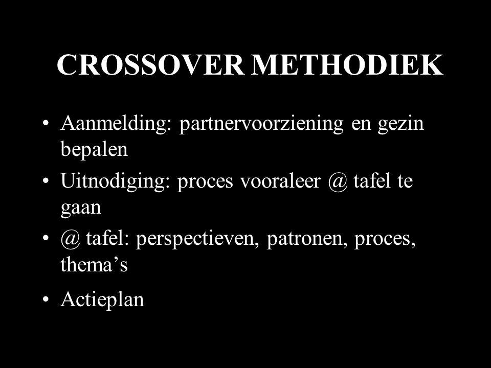 CROSSOVER METHODIEK •Aanmelding: partnervoorziening en gezin bepalen •Uitnodiging: proces vooraleer @ tafel te gaan •@ tafel: perspectieven, patronen,