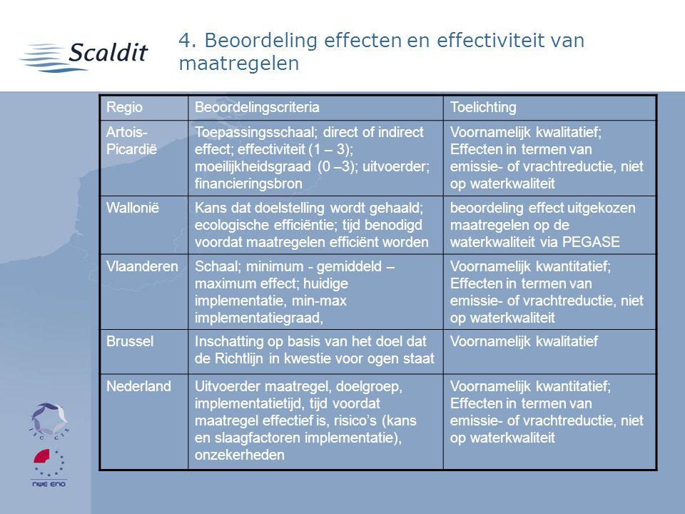 4. Beoordeling effecten en effectiviteit van maatregelen RegioBeoordelingscriteriaToelichting Artois- Picardië Toepassingsschaal; direct of indirect e