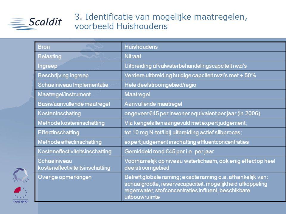3. Identificatie van mogelijke maatregelen, voorbeeld Huishoudens BronHuishoudens BelastingNitraat IngreepUitbreiding afvalwaterbehandelingscapciteit