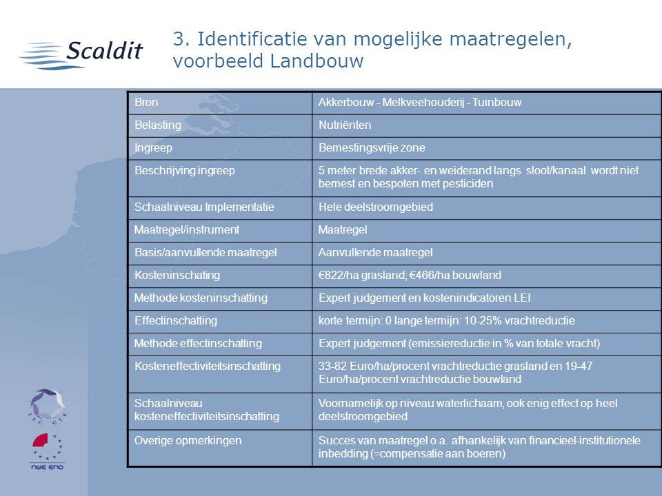 3. Identificatie van mogelijke maatregelen, voorbeeld Landbouw BronAkkerbouw - Melkveehouderij - Tuinbouw BelastingNutriënten IngreepBemestingsvrije z