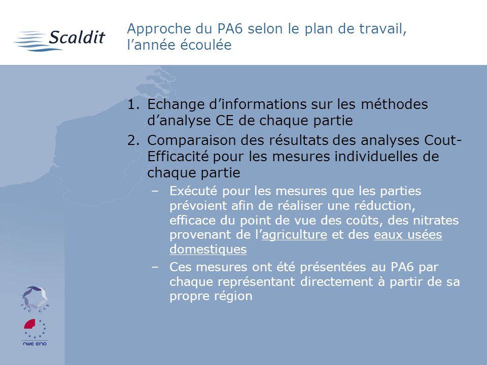 Approche du PA6 selon le plan de travail, l'année écoulée 1.Echange d'informations sur les méthodes d'analyse CE de chaque partie 2.Comparaison des résultats des analyses Cout- Efficacité pour les mesures individuelles de chaque partie –Exécuté pour les mesures que les parties prévoient afin de réaliser une réduction, efficace du point de vue des coûts, des nitrates provenant de l'agriculture et des eaux usées domestiques –Ces mesures ont été présentées au PA6 par chaque représentant directement à partir de sa propre région