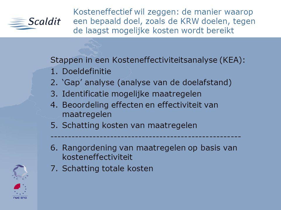 Kosteneffectief wil zeggen: de manier waarop een bepaald doel, zoals de KRW doelen, tegen de laagst mogelijke kosten wordt bereikt Stappen in een Kosteneffectiviteitsanalyse (KEA): 1.Doeldefinitie 2.'Gap' analyse (analyse van de doelafstand) 3.Identificatie mogelijke maatregelen 4.Beoordeling effecten en effectiviteit van maatregelen 5.Schatting kosten van maatregelen ------------------------------------------------------ 6.Rangordening van maatregelen op basis van kosteneffectiviteit 7.Schatting totale kosten
