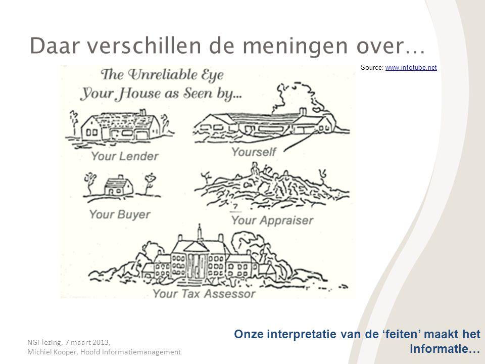 NGI-lezing, 7 maart 2013, Michiel Kooper, Hoofd Informatiemanagement Daar verschillen de meningen over… Source: www.infotube.netwww.infotube.net Onze