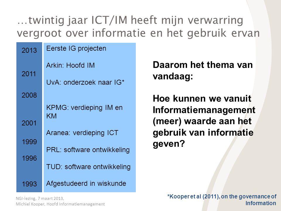 NGI-lezing, 7 maart 2013, Michiel Kooper, Hoofd Informatiemanagement …twintig jaar ICT/IM heeft mijn verwarring vergroot over informatie en het gebrui