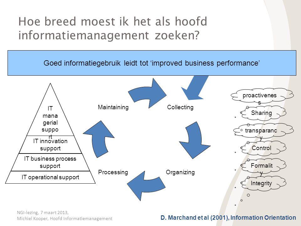 NGI-lezing, 7 maart 2013, Michiel Kooper, Hoofd Informatiemanagement Hoe zou je vanuit informatiemanagement het gebruik kunnen bevorderen.