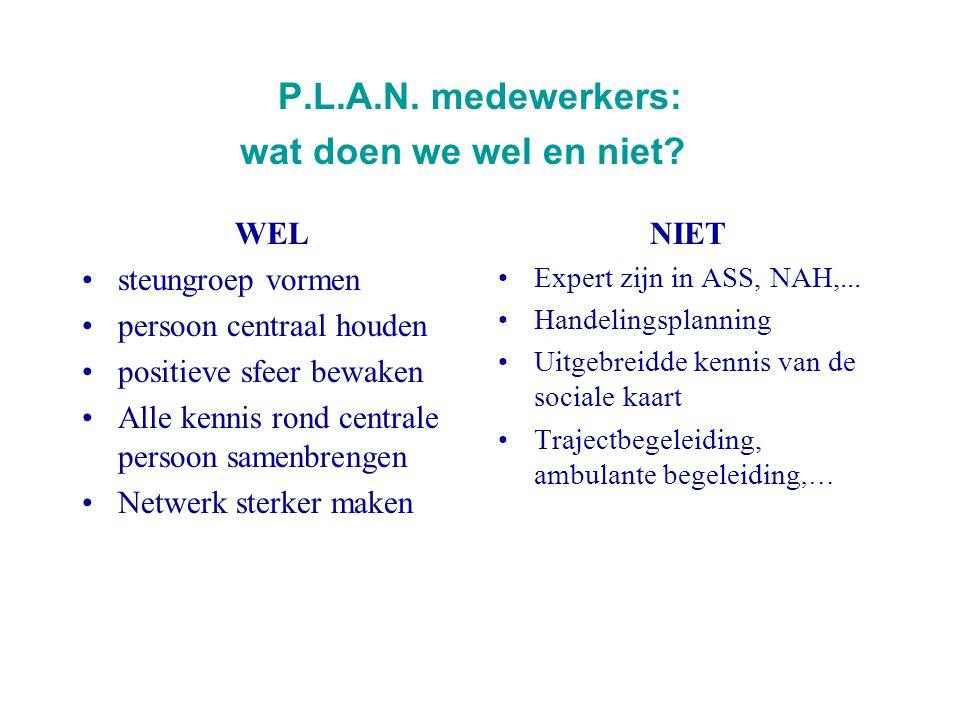 Persoonlijke Toekomstplanning : de ondersteuning -De PLAN-medewerkers blijven ter beschikking -Er is een intervisiesysteem voor de facilitatoren -Faci