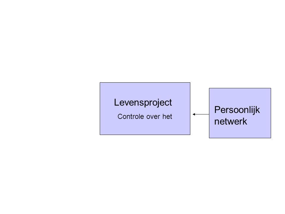 Maken van concrete afspraken persoon met een ondersteunings- nood staat centraal en is aanwezig