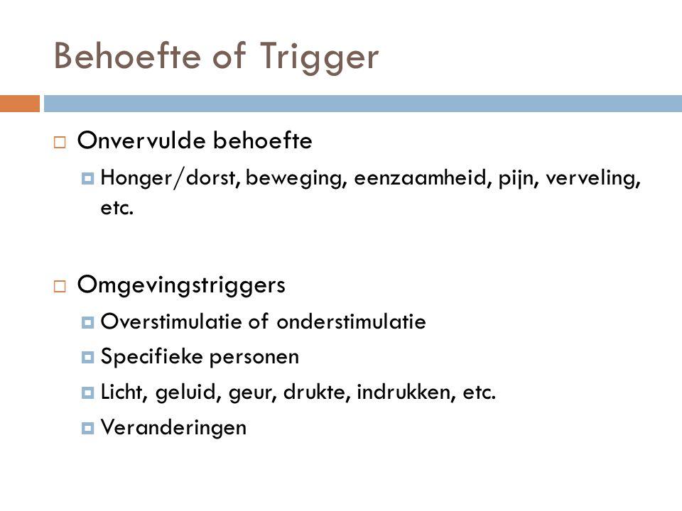 Behoefte of Trigger  Onvervulde behoefte  Honger/dorst, beweging, eenzaamheid, pijn, verveling, etc.  Omgevingstriggers  Overstimulatie of onderst