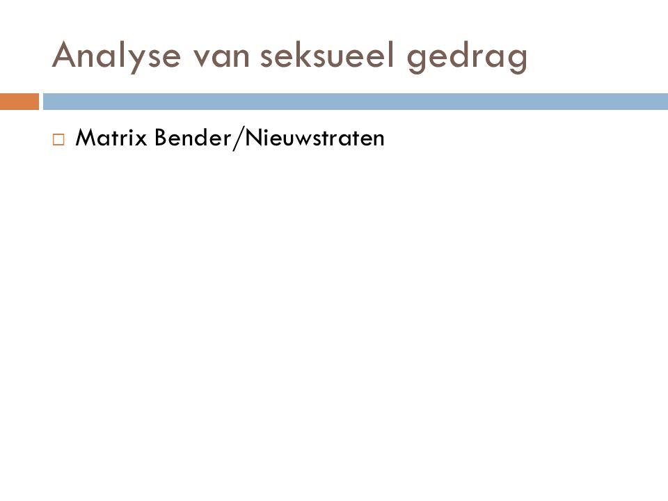 Matrix Seksualiteit en NAH (Bender en Nieuwstraten, 2006) ontregelingbedreigddecompenserendgedecompenseerd seksuele vormgeving intieme relatie(s) sociaal seksuele ontwikkeling professionele en mantelzorg context