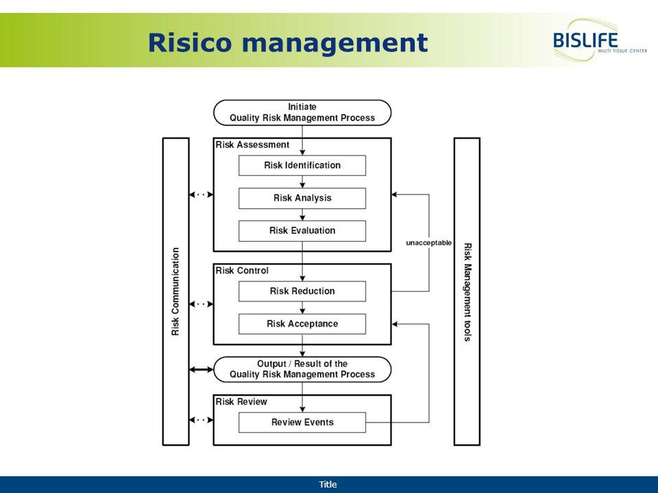 Title Risico management