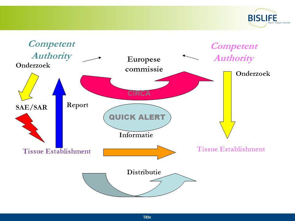 Title Competent Authority Tissue Establishment Distributie QUICK ALERT SAE/SAR Report Onderzoek Informatie Onderzoek Europese commissie CIRCA
