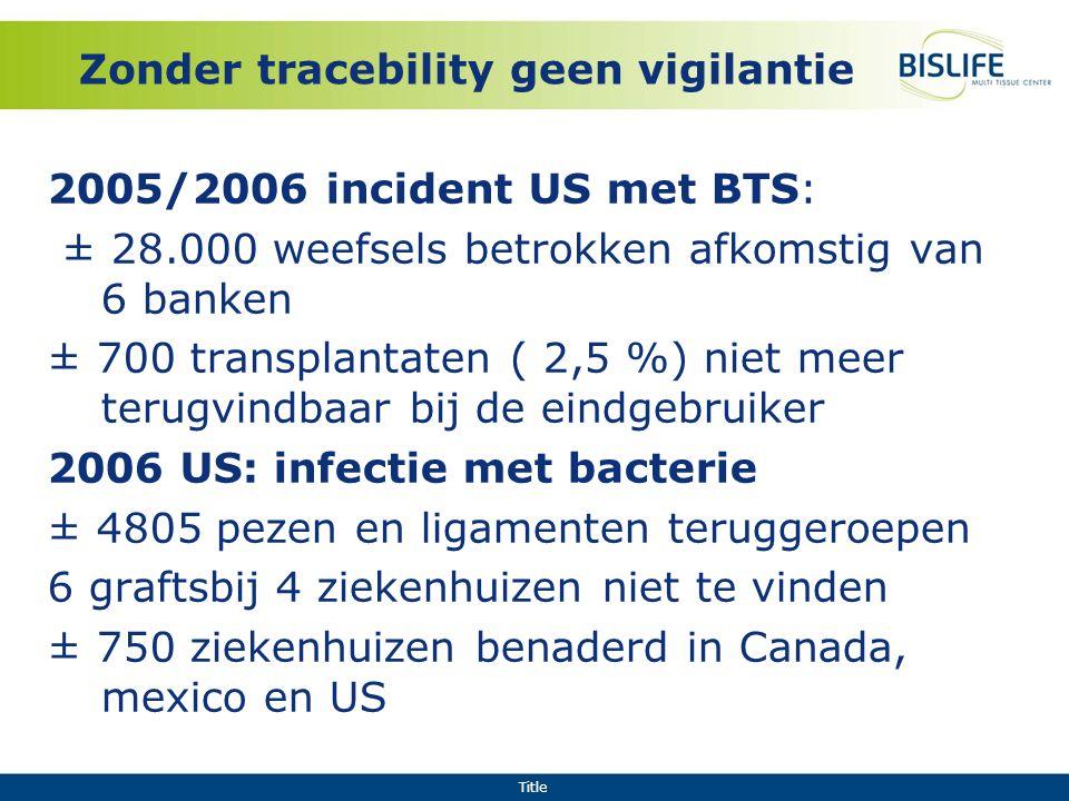 Title Zonder tracebility geen vigilantie 2005/2006 incident US met BTS: ± 28.000 weefsels betrokken afkomstig van 6 banken ± 700 transplantaten ( 2,5