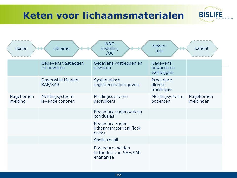 Title Keten voor lichaamsmaterialen uitname W&C- instelling /OC Zieken- huis patientdonor Gegevens vastleggen en bewaren Gegevens bewaren en vastlegge