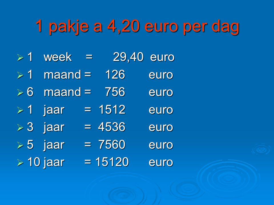 1 pakje a 4,20 euro per dag  1 week = 29,40 euro  1 maand = 126 euro  6 maand = 756 euro  1 jaar = 1512 euro  3 jaar = 4536 euro  5 jaar = 7560
