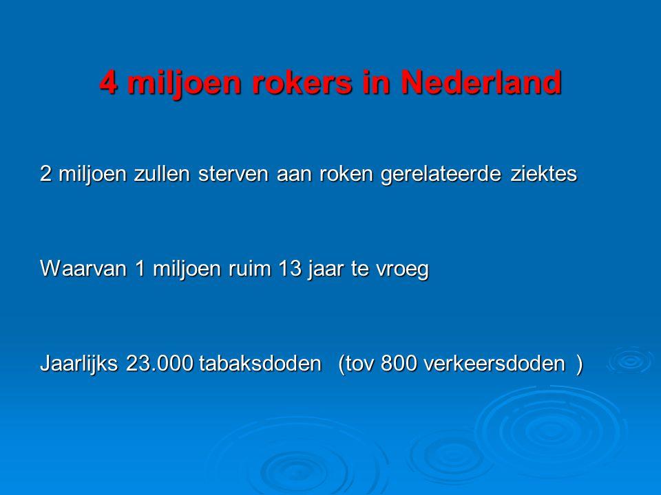 4 miljoen rokers in Nederland 2 miljoen zullen sterven aan roken gerelateerde ziektes Waarvan 1 miljoen ruim 13 jaar te vroeg Jaarlijks 23.000 tabaksd