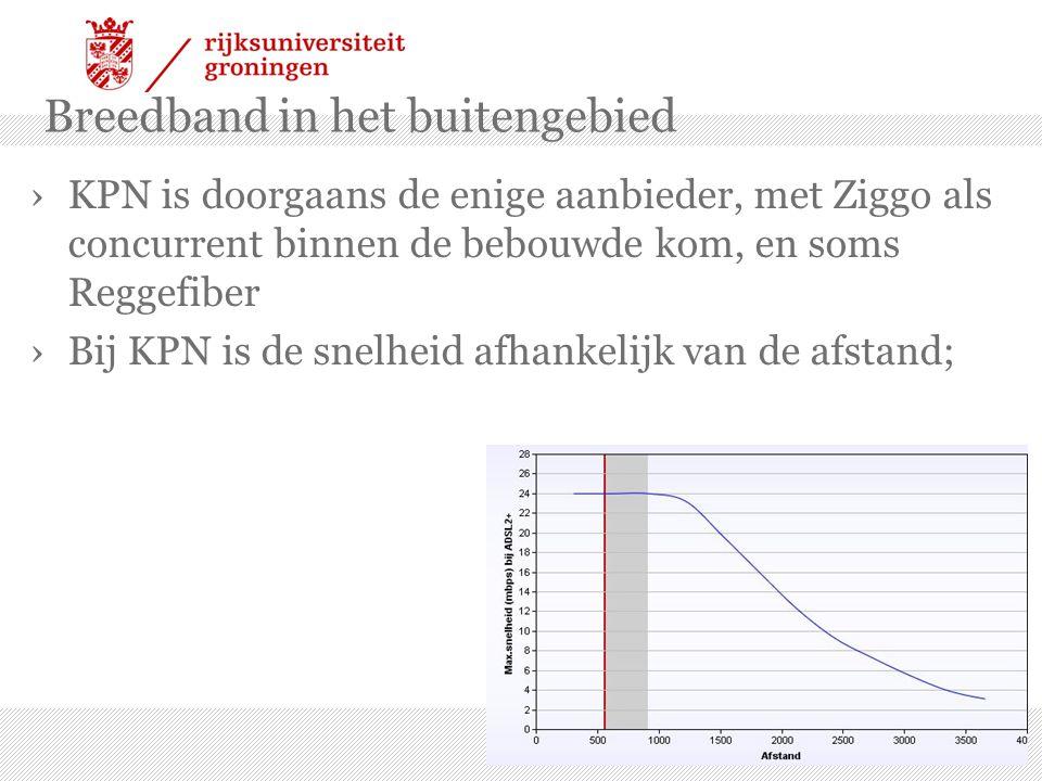 Breedband in het buitengebied ›KPN is doorgaans de enige aanbieder, met Ziggo als concurrent binnen de bebouwde kom, en soms Reggefiber ›Bij KPN is de snelheid afhankelijk van de afstand;