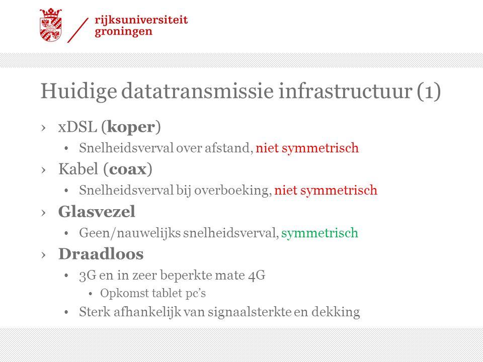 Huidige datatransmissie infrastructuur (1) ›xDSL (koper) • Snelheidsverval over afstand, niet symmetrisch ›Kabel (coax) • Snelheidsverval bij overboek