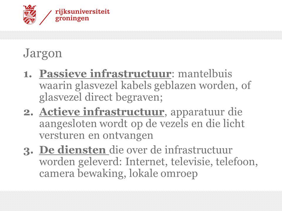 Jargon 1.Passieve infrastructuur: mantelbuis waarin glasvezel kabels geblazen worden, of glasvezel direct begraven; 2.Actieve infrastructuur, apparatu