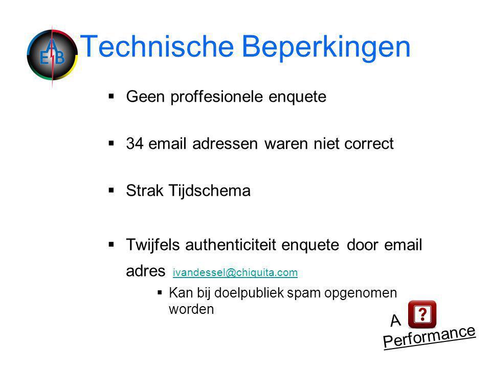 Technische Beperkingen  Geen proffesionele enquete  34 email adressen waren niet correct  Strak Tijdschema  Twijfels authenticiteit enquete door email adres ivandessel@chiquita.com ivandessel@chiquita.com  Kan bij doelpubliek spam opgenomen worden A Performance