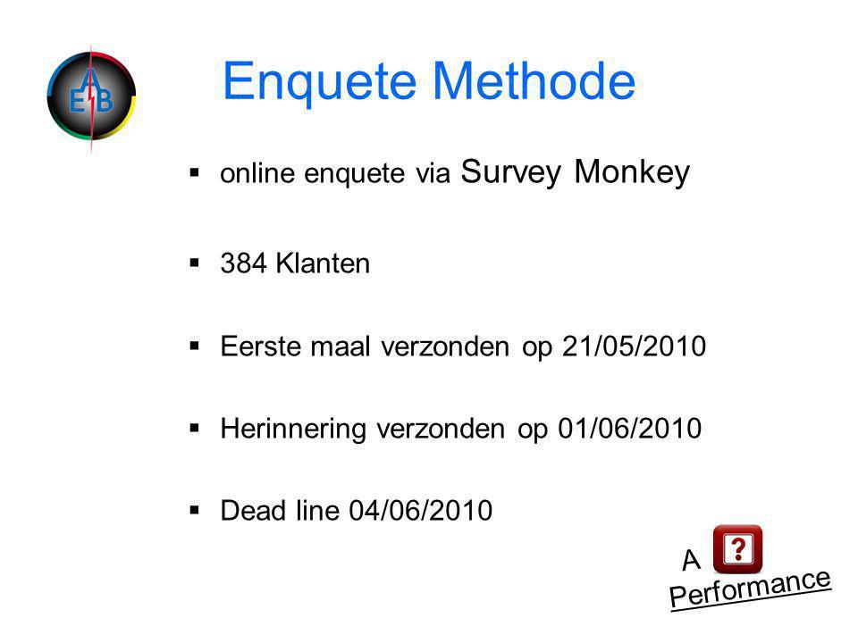 Enquete Methode  online enquete via Survey Monkey  384 Klanten  Eerste maal verzonden op 21/05/2010  Herinnering verzonden op 01/06/2010  Dead line 04/06/2010 A Performance
