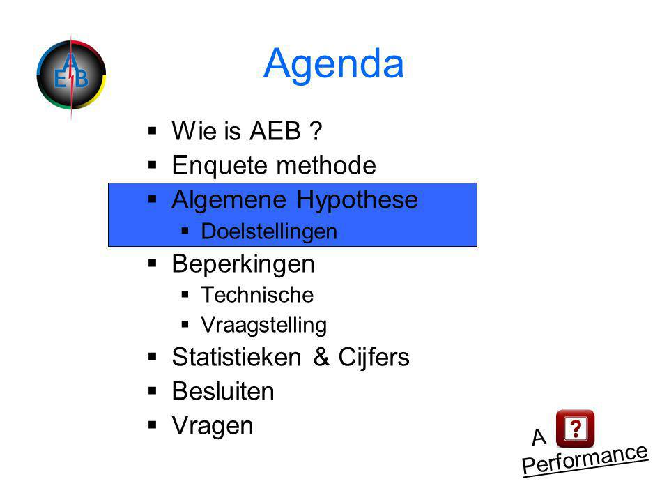 Agenda  Wie is AEB .
