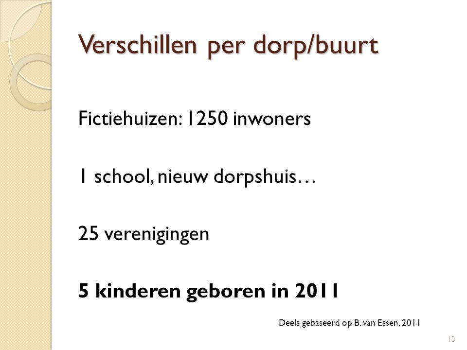 Verschillen per dorp/buurt Fictiehuizen: 1250 inwoners 1 school, nieuw dorpshuis… 25 verenigingen 5 kinderen geboren in 2011 13 Deels gebaseerd op B.