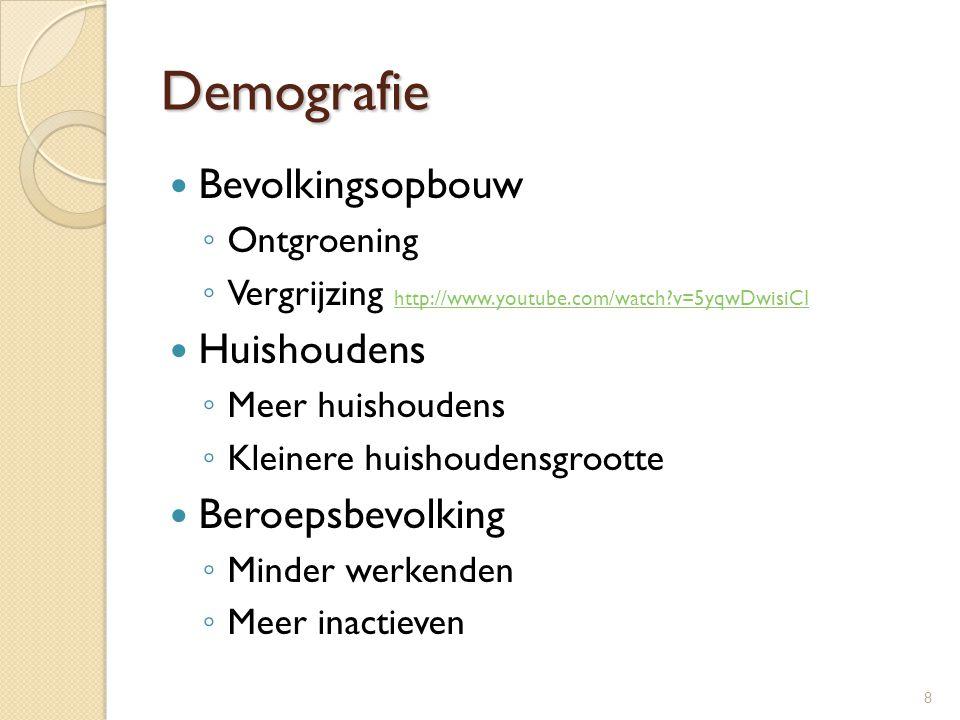 Demografie  Bevolkingsopbouw ◦ Ontgroening ◦ Vergrijzing http://www.youtube.com/watch?v=5yqwDwisiCI http://www.youtube.com/watch?v=5yqwDwisiCI  Huis