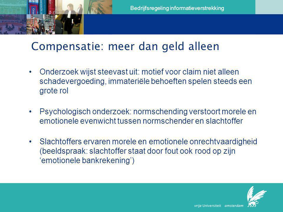 Bedrijfsregeling informatieverstrekking Compensatie: meer dan geld alleen •Onderzoek wijst steevast uit: motief voor claim niet alleen schadevergoedin