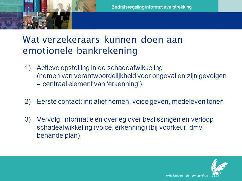 Bedrijfsregeling informatieverstrekking Wat verzekeraars kunnen doen aan emotionele bankrekening 1)Actieve opstelling in de schadeafwikkeling (nemen v