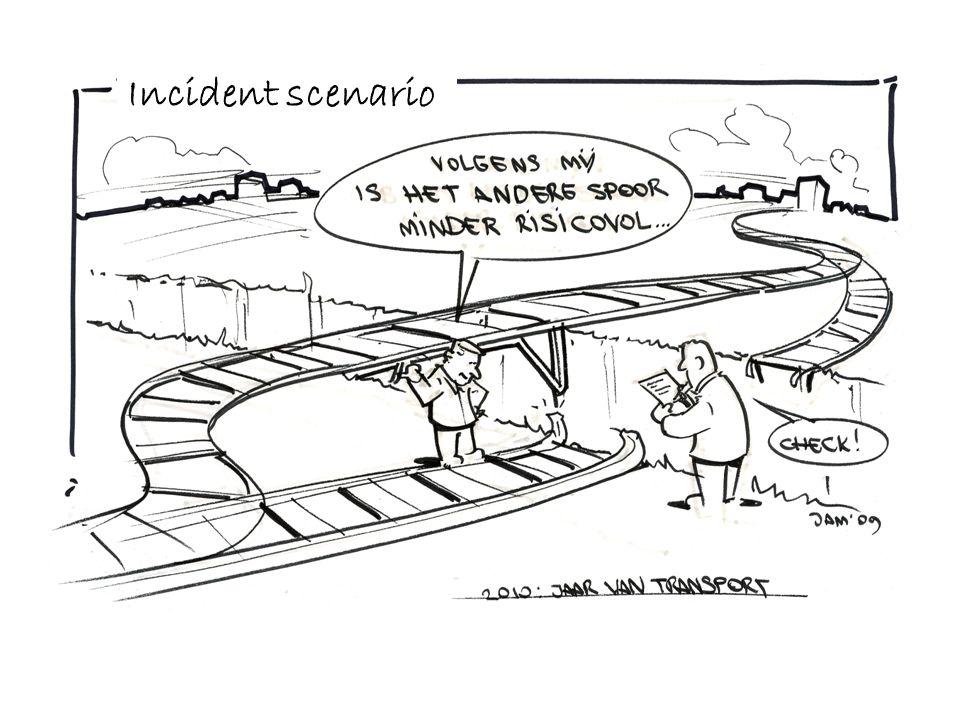 Incident scenario