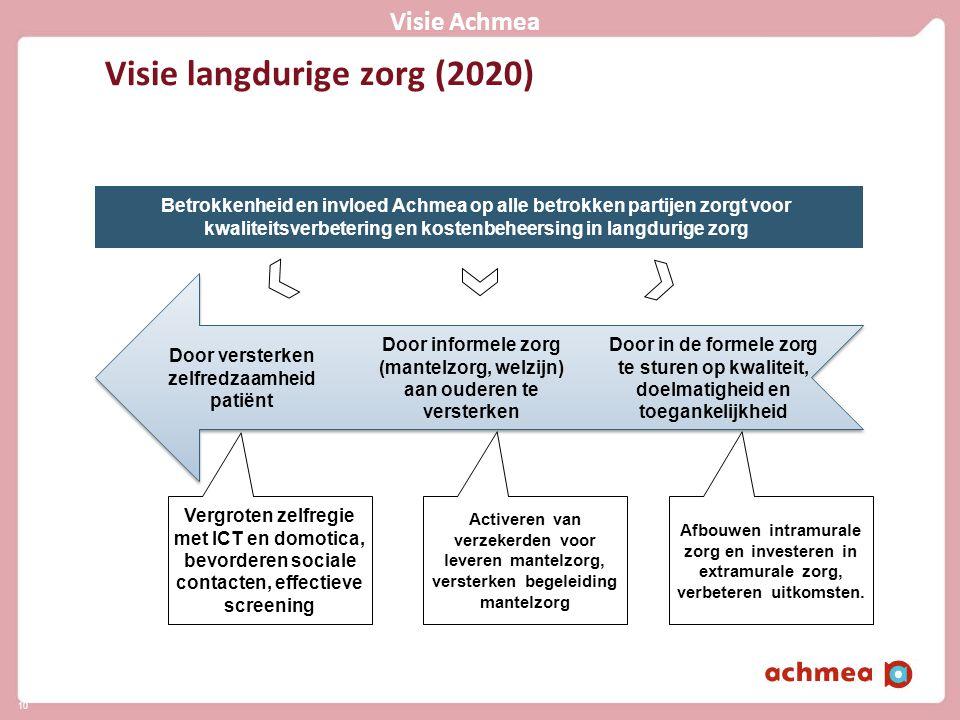 Visie langdurige zorg (2020) 10 Betrokkenheid en invloed Achmea op alle betrokken partijen zorgt voor kwaliteitsverbetering en kostenbeheersing in lan