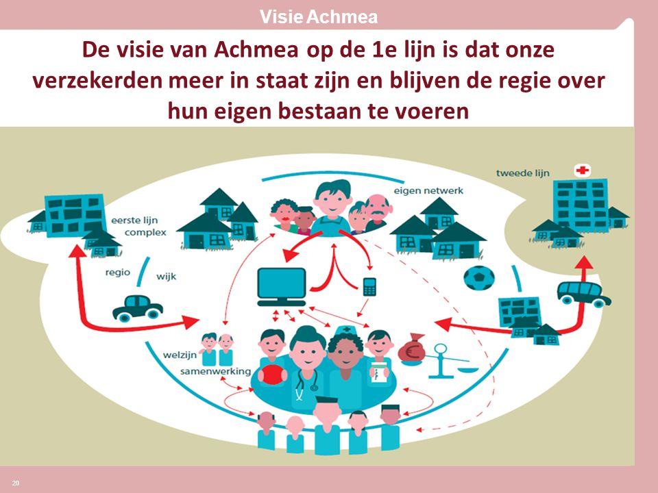 De visie van Achmea op de 1e lijn is dat onze verzekerden meer in staat zijn en blijven de regie over hun eigen bestaan te voeren 20 Visie Achmea