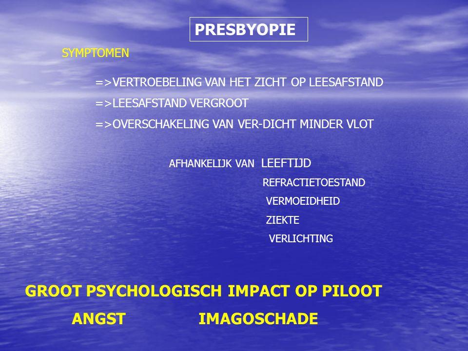 AFHANKELIJK VAN LEEFTIJD REFRACTIETOESTAND VERMOEIDHEID ZIEKTE VERLICHTING GROOT PSYCHOLOGISCH IMPACT OP PILOOT ANGST IMAGOSCHADE =>VERTROEBELING VAN HET ZICHT OP LEESAFSTAND =>LEESAFSTAND VERGROOT =>OVERSCHAKELING VAN VER-DICHT MINDER VLOT SYMPTOMEN