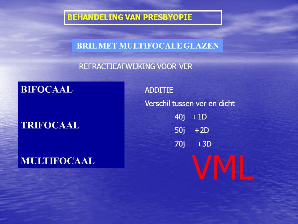 BRIL MET MULTIFOCALE GLAZEN BIFOCAAL TRIFOCAAL MULTIFOCAAL VML BEHANDELING VAN PRESBYOPIE REFRACTIEAFWIJKING VOOR VER ADDITIE Verschil tussen ver en dicht 40j +1D 50j +2D 70j +3D