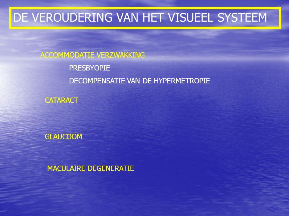 DE VEROUDERING VAN HET VISUEEL SYSTEEM ACCOMMODATIE VERZWAKKING PRESBYOPIE DECOMPENSATIE VAN DE HYPERMETROPIE CATARACT GLAUCOOM MACULAIRE DEGENERATIE
