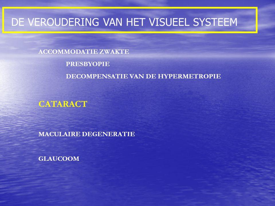 DE VEROUDERING VAN HET VISUEEL SYSTEEM ACCOMMODATIE ZWAKTE PRESBYOPIE DECOMPENSATIE VAN DE HYPERMETROPIE CATARACT MACULAIRE DEGENERATIE GLAUCOOM